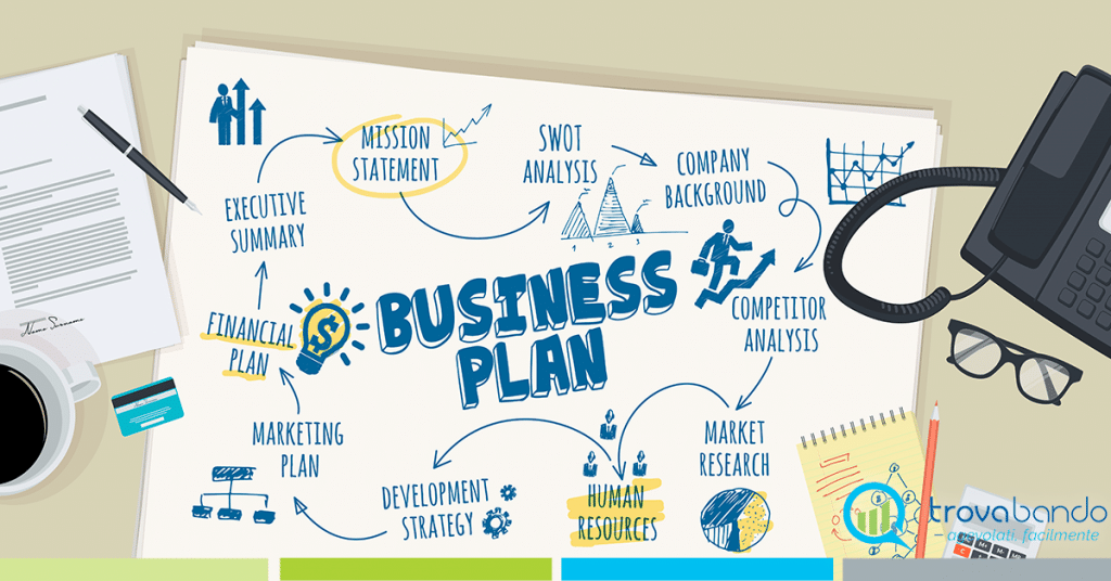 Come fare il business plan perfetto